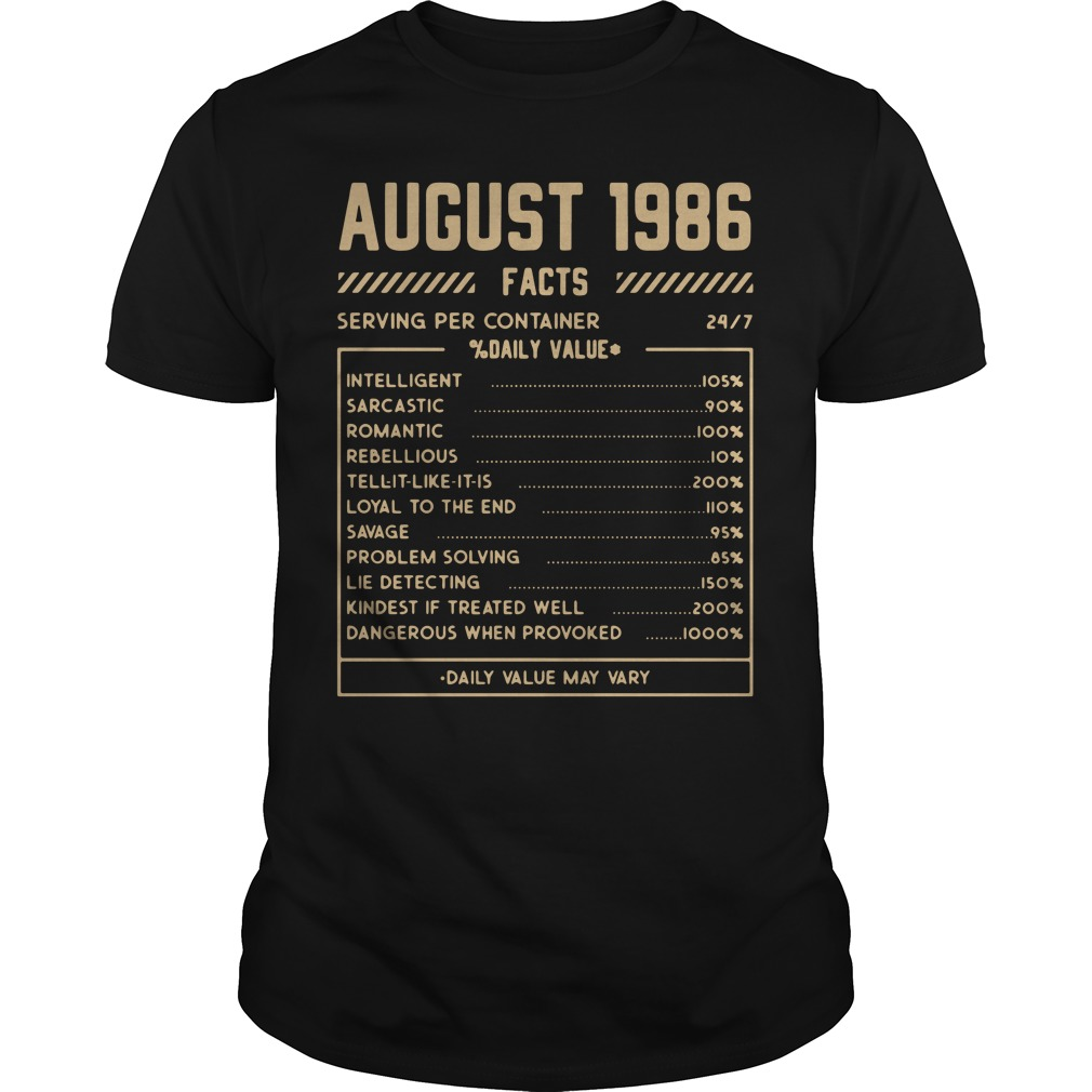 August 1986 facts serving per container % daily value Guys Shirt