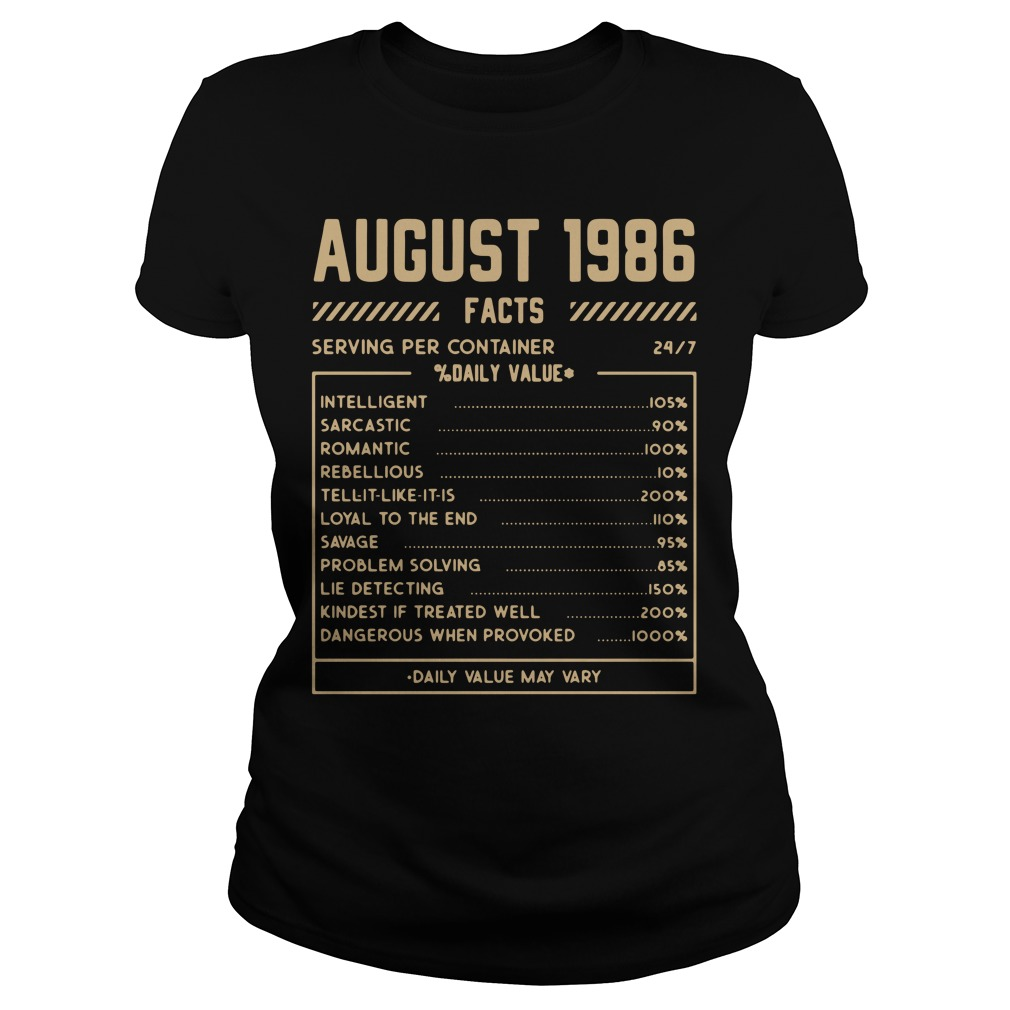 August 1986 facts serving per container % daily value Ladies Tee
