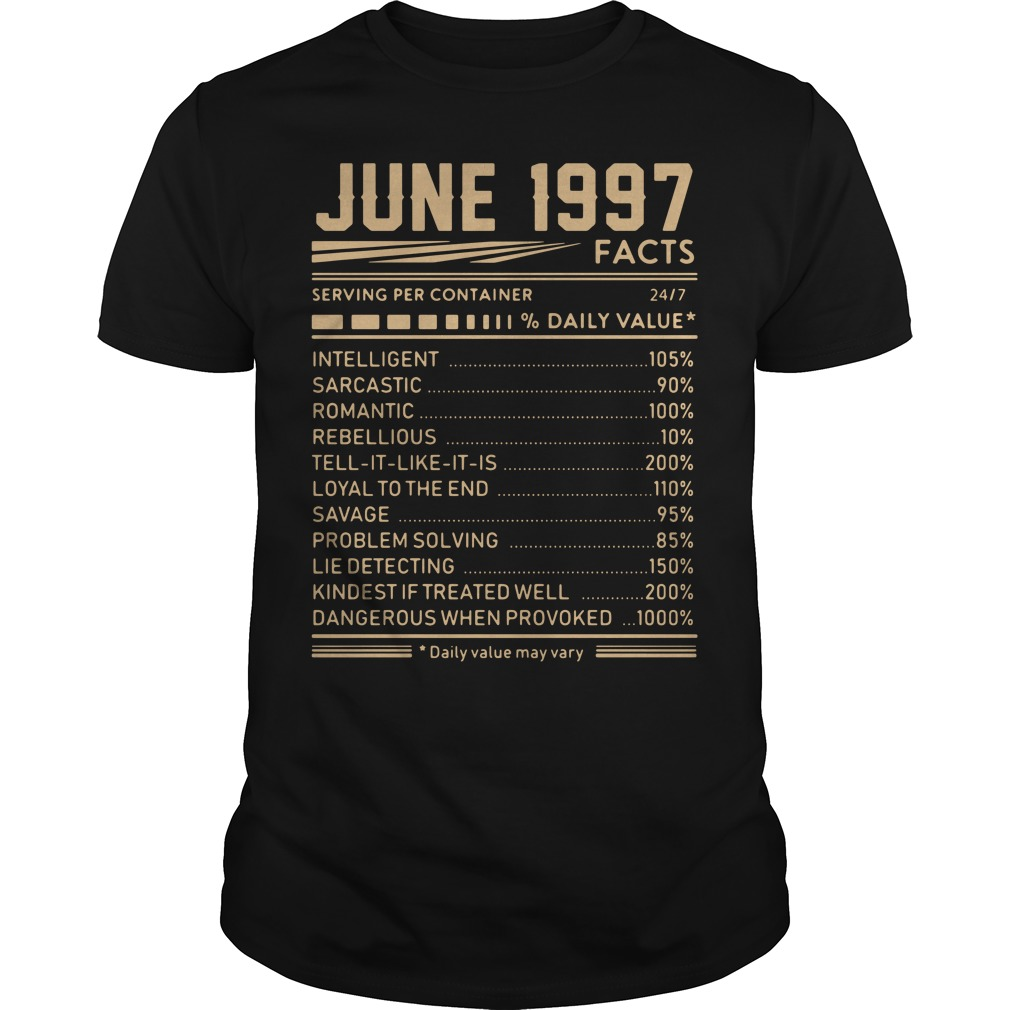 June 1997 facts serving per container 24/7 % daily value Guys Shirt