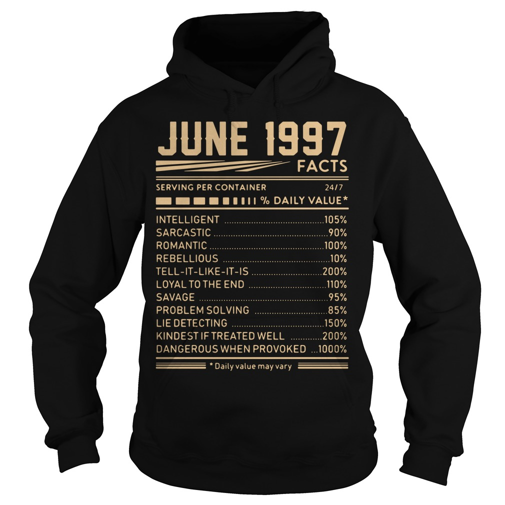 June 1997 facts serving per container 24/7 % daily value Hoodie