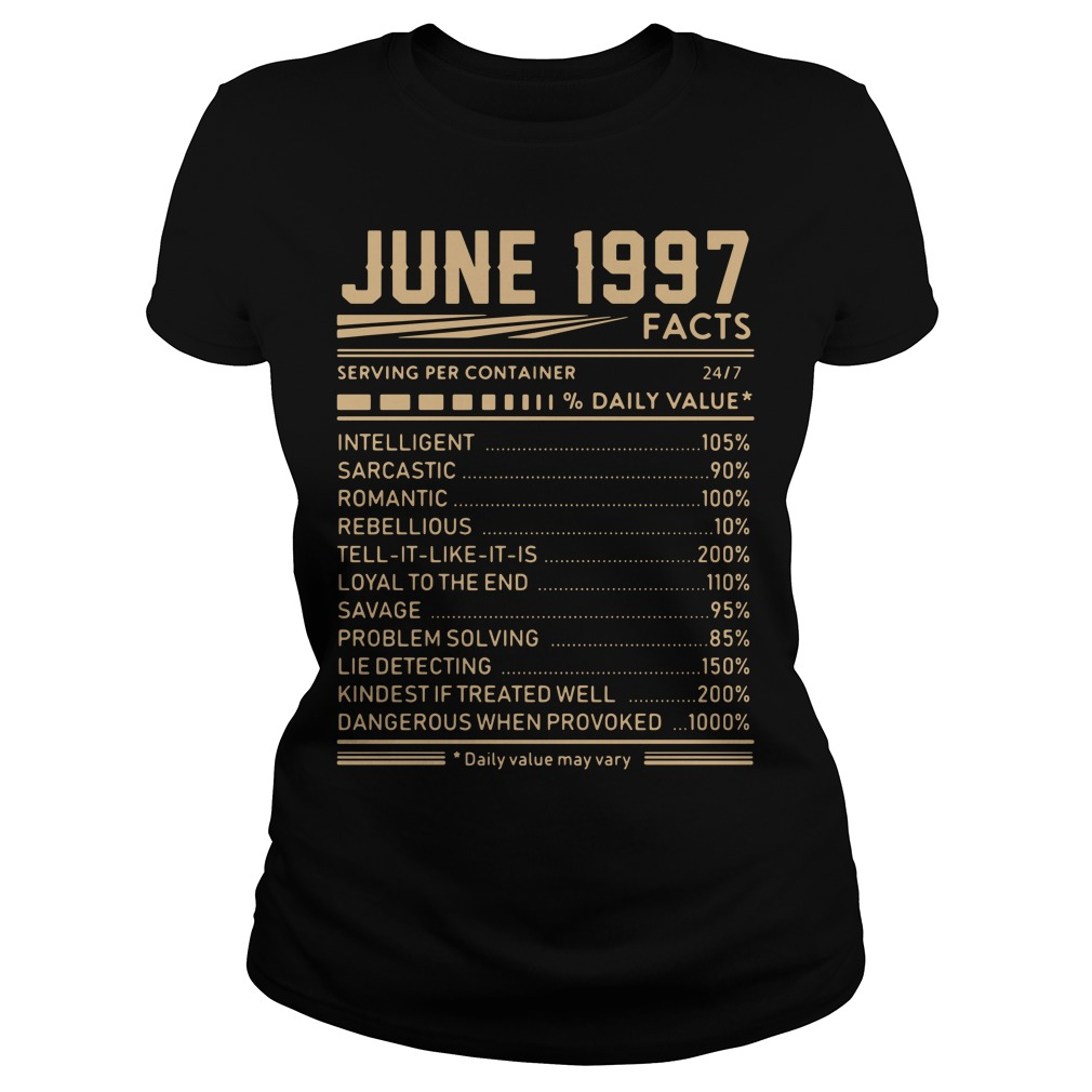 June 1997 facts serving per container 24/7 % daily value Ladies Tee