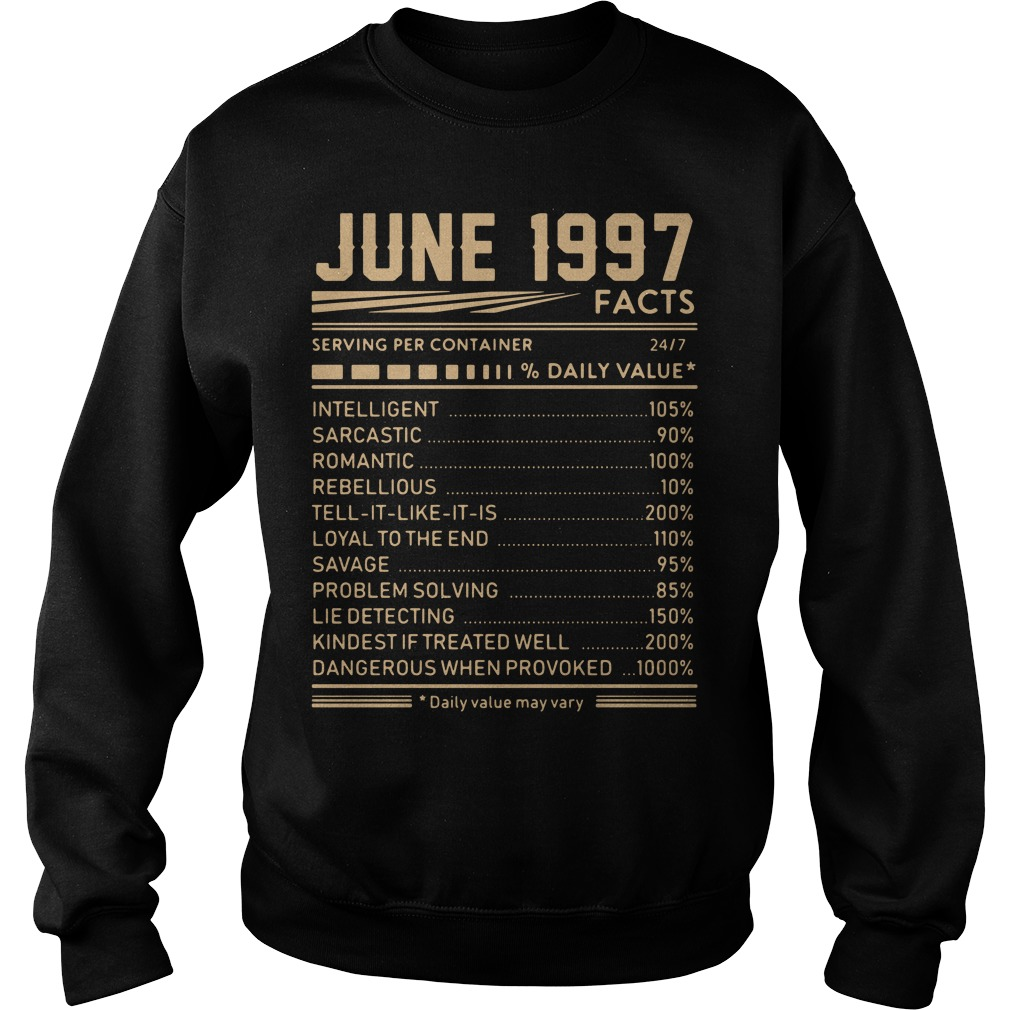 June 1997 facts serving per container 24/7 % daily value Sweater