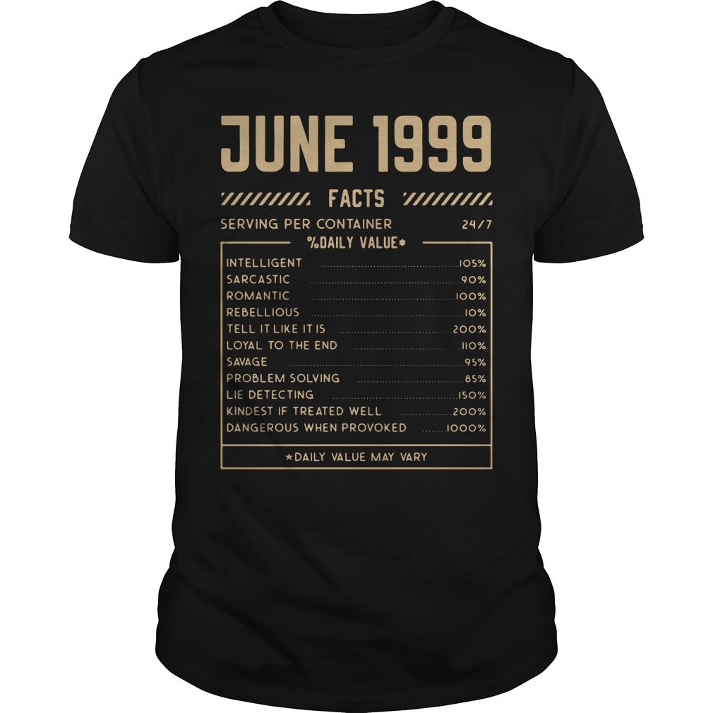 June 1999 facts serving per container daily value Guys Shirt