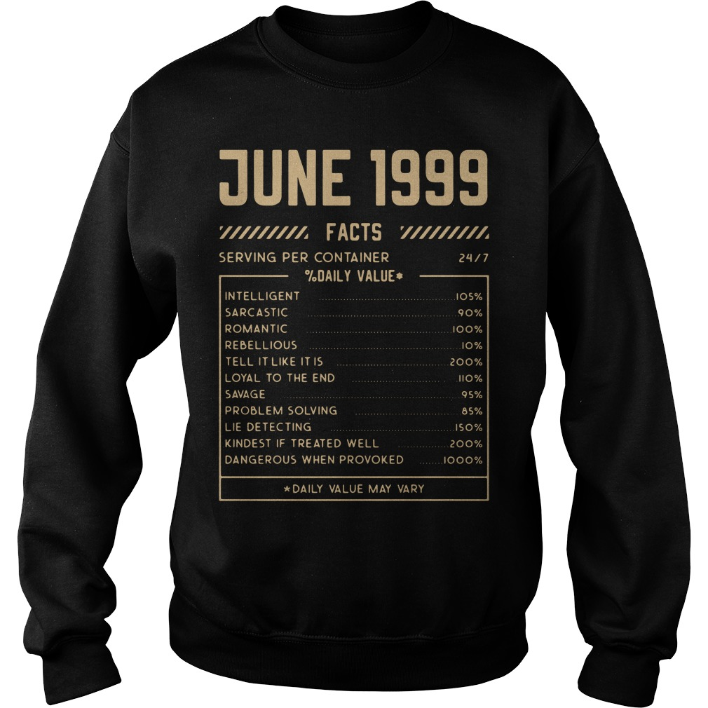 June 1999 facts serving per container daily value Sweater